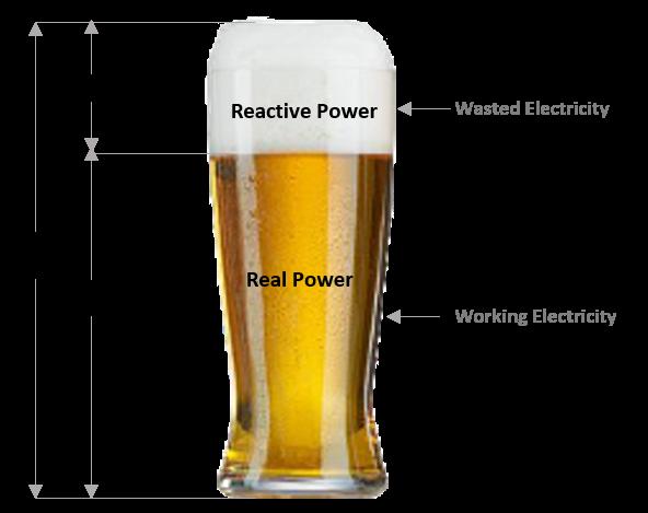 power factor correction graphical explanation