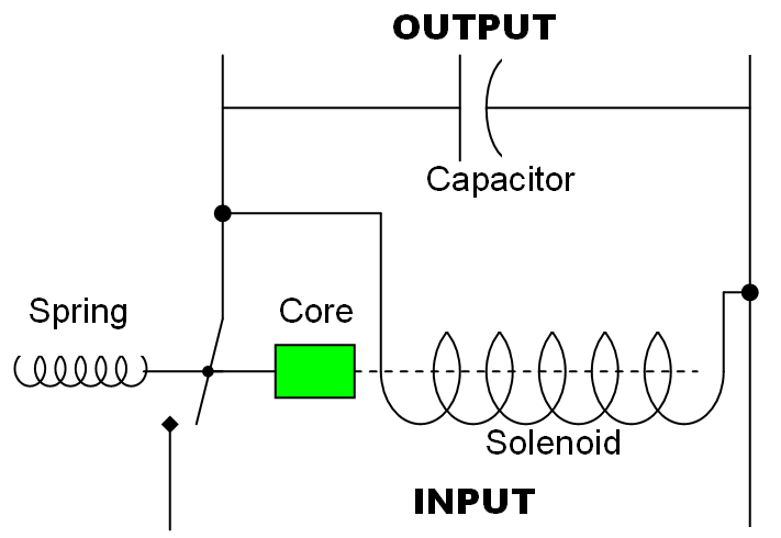 voltage regulator in power distribution